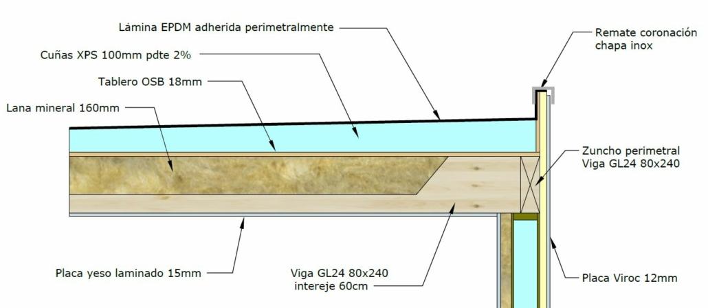 Cubierta plana sección